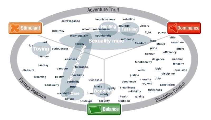 limbic-map (1)